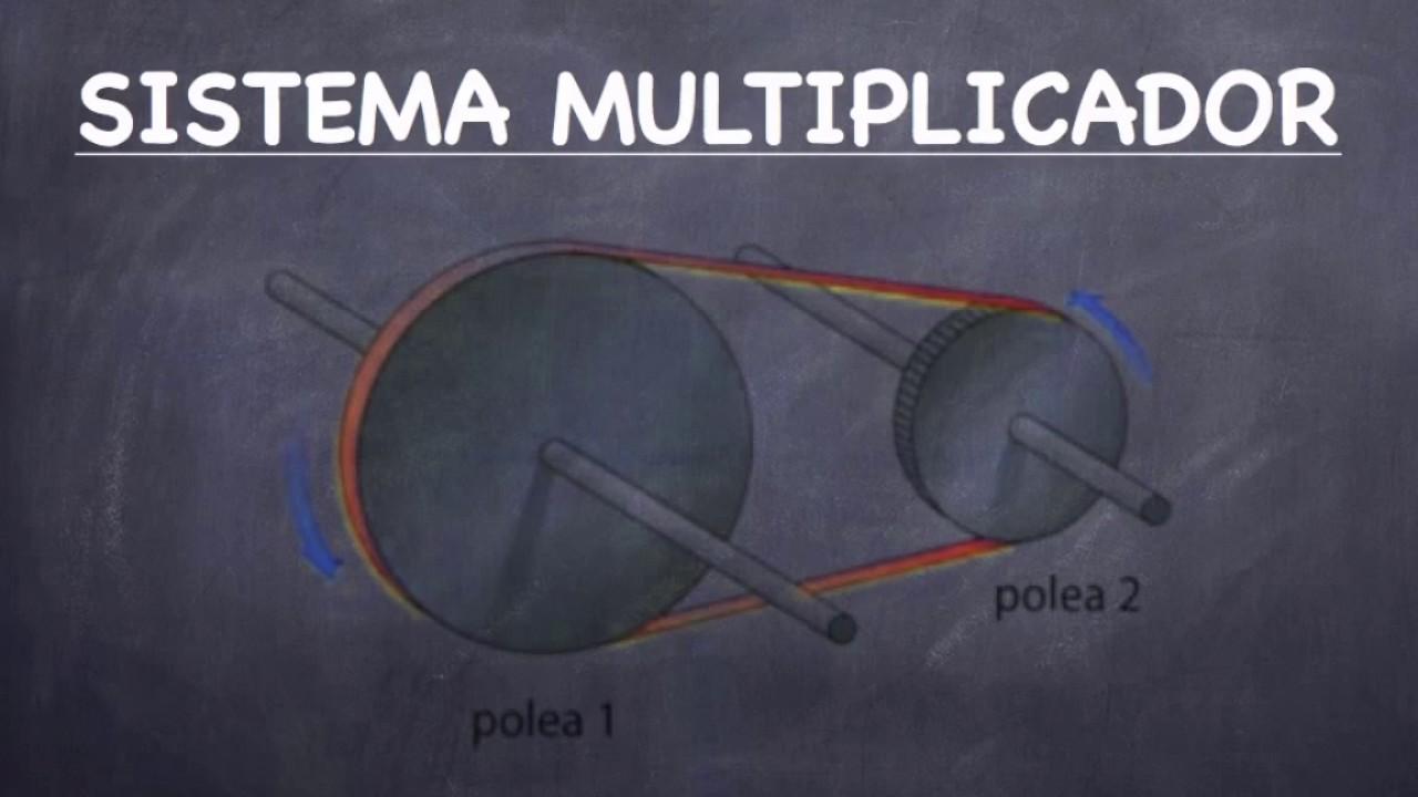 Variación De Velocidad Sistema De Poleas Con Correa Youtube