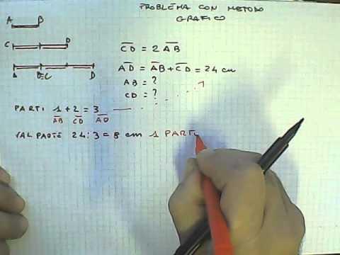 Come risolvere un problema di geometria from YouTube · Duration:  4 minutes 58 seconds
