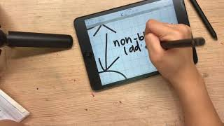 How I make notes with an IPAD MINI and a NON-APPLE PENCIL STYLUS!!