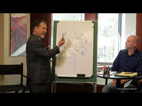 The Elevation Group: Creating a Business Trust with Attorney Kevin Day