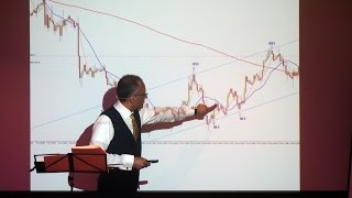 Forex Mastery with Bill Dhillon