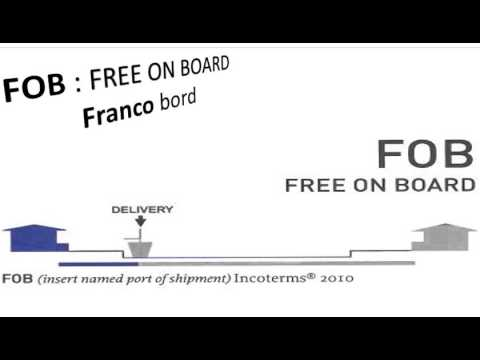 Download FOB : 2 minutes pour comprendre free on board