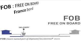 FOB : 2 minutes pour comprendre free on board