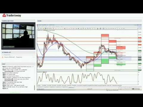 Forex Trading Strategy Webinar Video For Today: (LIVE Monday September 19, 2016)