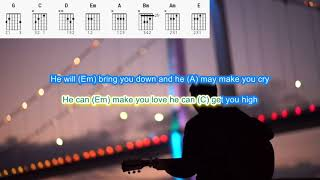 Guitar Man by Bread play along with scrolling guitar chords and lyrics