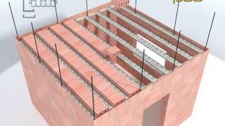 Uso de blocos estrutural