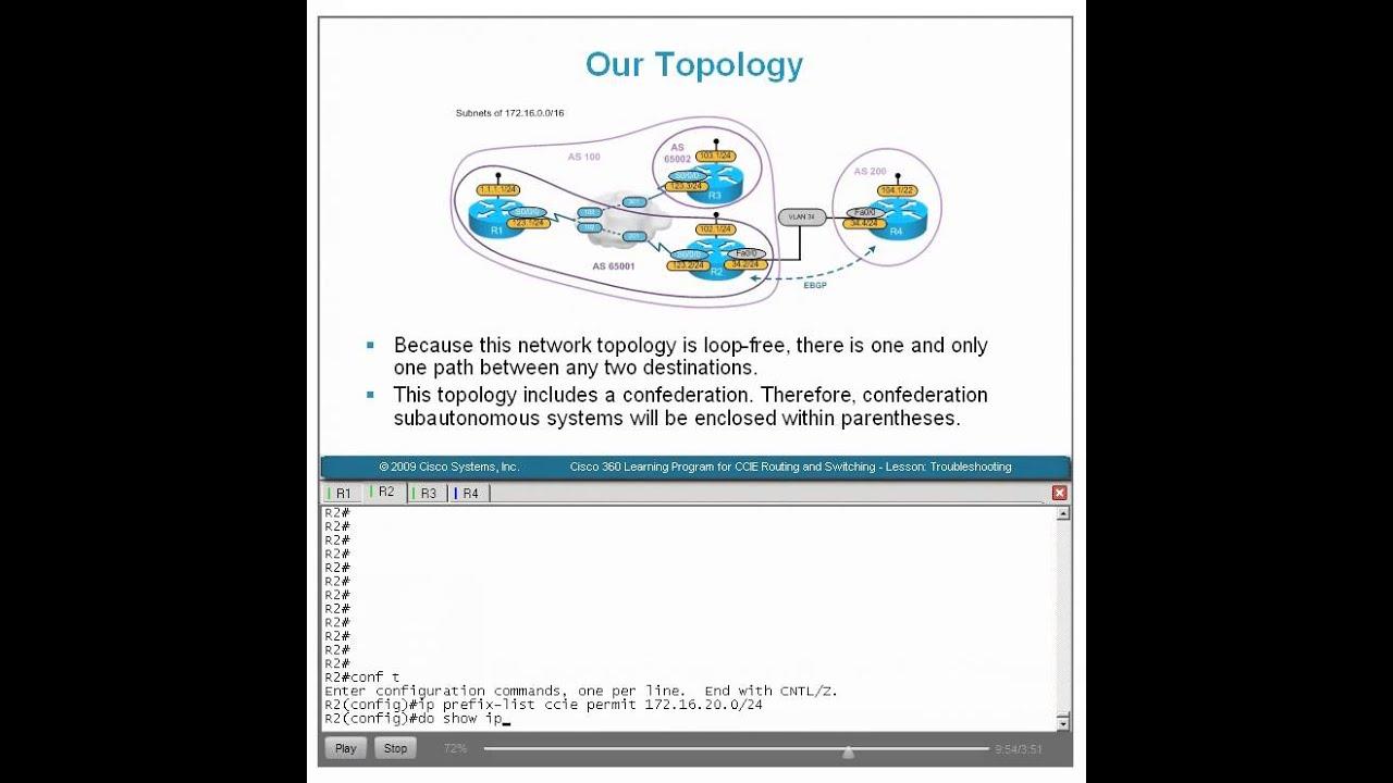 CCIE Tutorial - Troubleshooting BGP