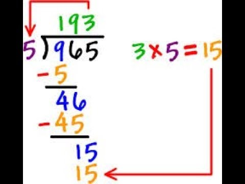 10 06 2017 - 4.4 F - Long Division with the Standard Algorithm