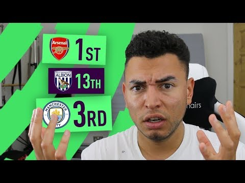 REACTING TO MY 2017/2018 PREMIER LEAGUE PREDICTIONS!!