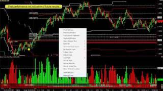 Forex Trading Systems Jan 9, 2012