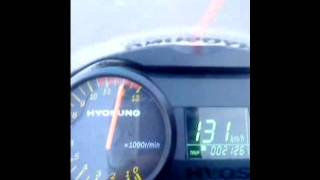 Hyosung GT 125 R Top Speed