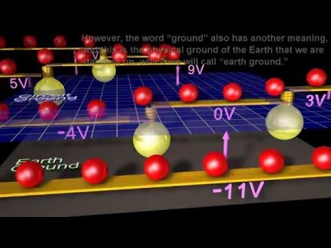 Grounding and Shielding of electric circuits