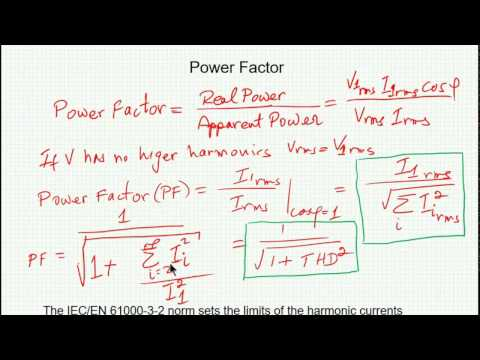 Introduction To Power Factor Correction (PFC) And Control