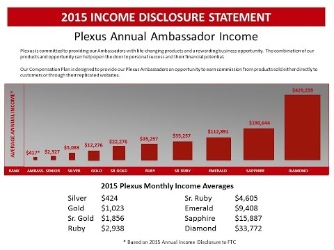 My Plexus Tribe Compensation Plan You