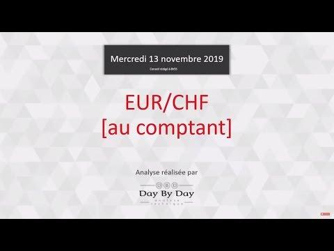 Vente De L'euro Contre Le Franc Suisse, Au Comptant - Idée De Trading IG 13.11.2019