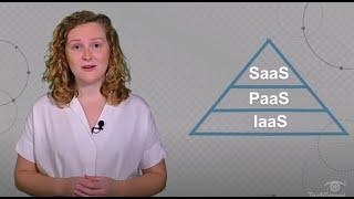 What is IaaS (Infrastructure as a Service) cмотреть видео онлайн бесплатно в высоком качестве - HDVIDEO
