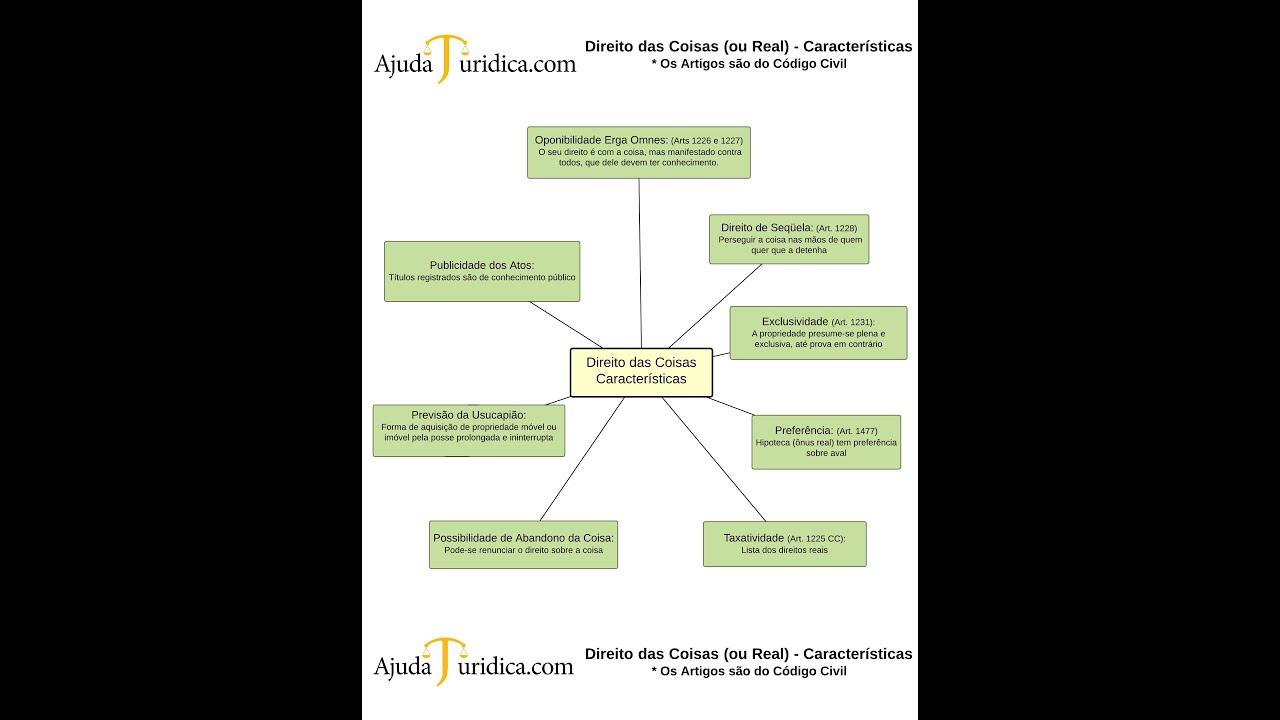 Direito civil e a eficácia das medidas coercitivas no processo de execução 3