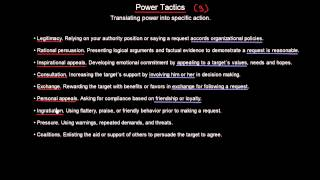Power Tactics | Organisational Behavior | MeanThat