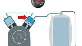 Como funciona um compressor_básico