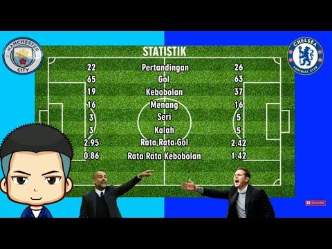 Champions League Free Stream Juventus
