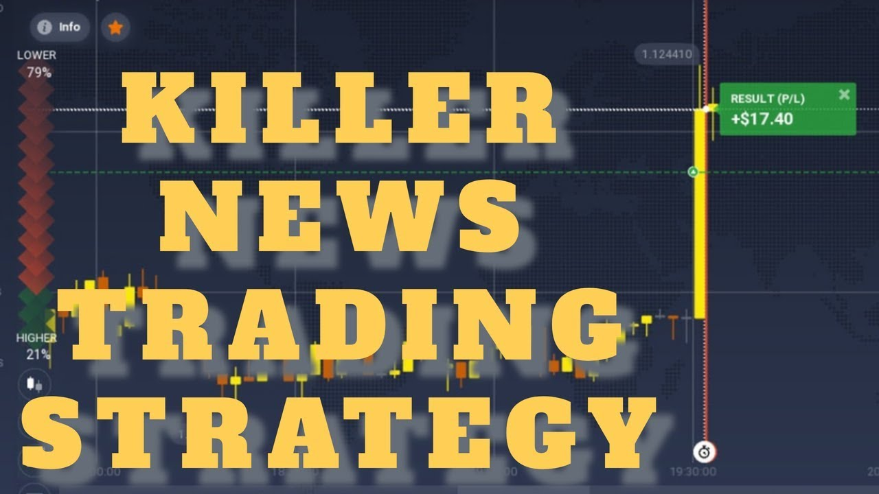 IQ OPTION / KILLER NEWS TRADING STRATEGY- HAS 90% WIN RATIO