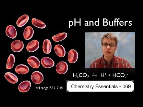 pH and Buffers
