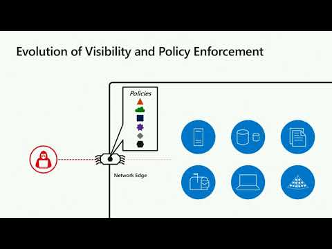 Office 365 Security: Top Priorities for 30 Days, 90 Days and Beyond