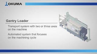 Loader/Automated system【OKUMA CORPORATION JAPAN】