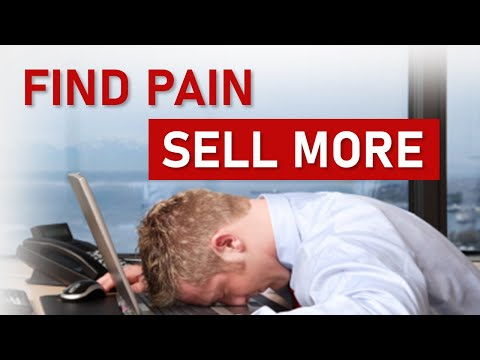 How to Use Prospect Pain to Generate Leads