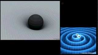 What are gravitational waves?