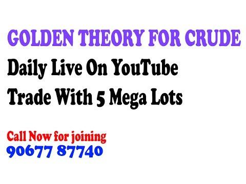 MCX Crude Oil Live Trade 23th June