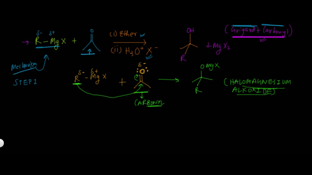 Grignard Reaction With Carbonyl Compounds Mechanism