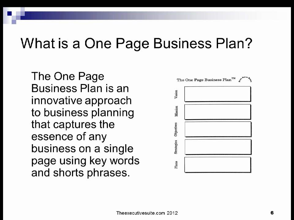 Planning Smart With One Page Business Plans - Youtube