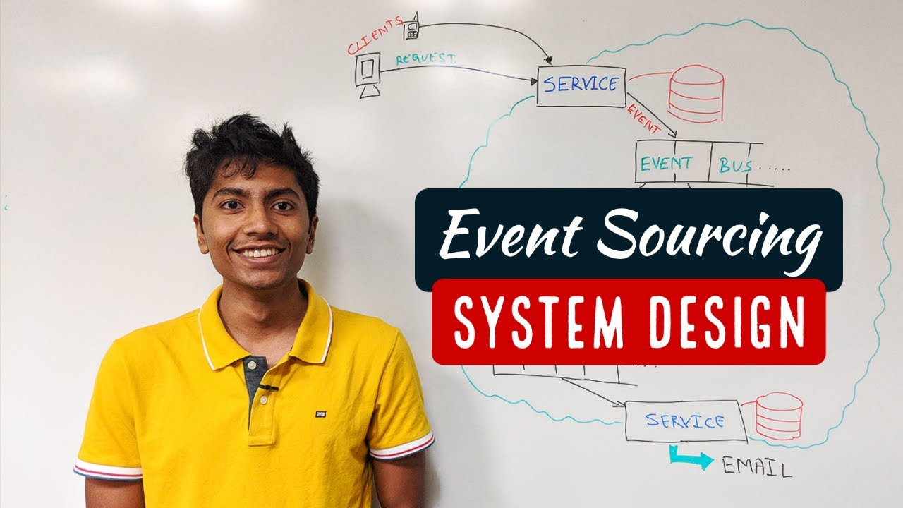 What's an Event Driven System?