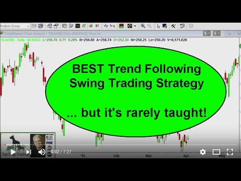 Swing Trading Strategies - Best Trend Trading - YouTube