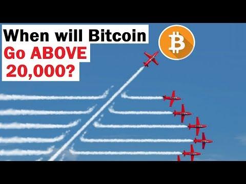 When Will Bitcoin Go ABOVE 20,000?