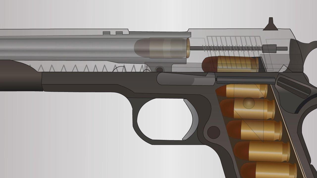 Pistol 3d Wallpaper How A Firearm Works Animation 1911 Semi Auto Handgun