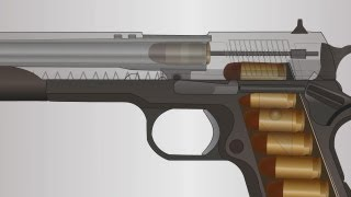 One of Skallagrim's most viewed videos: How a firearm works - Animation (1911 semi-auto handgun)