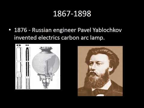 HISTORY OF ELECTRICITY 1800 - 2008