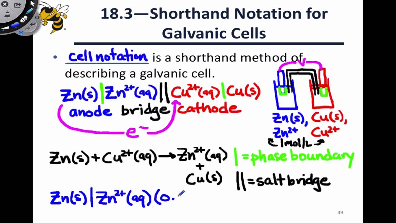11.11 Cell Notation