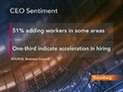 CEOs More Optimistic About Business Conditions, Economy