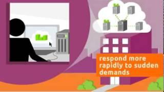 Video What is Ubuntu Enterprise Cloud