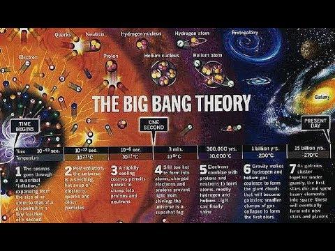 BÜYÜK PATLAMA TEORİSİ NEDİR? -  Uzay Belgesel - Büyük Patlama