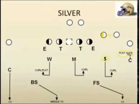 cover 3 cloud vs trips formations