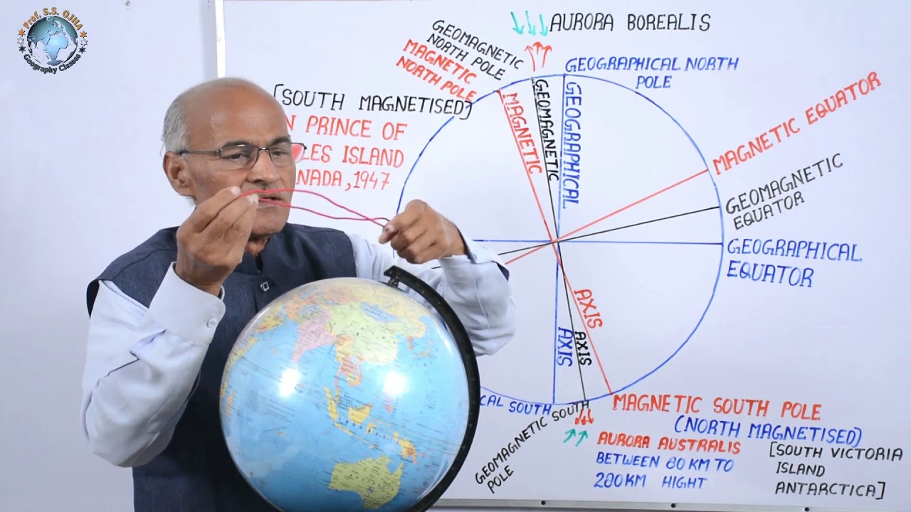 DIFFERENT EQUATOR, POLE & AXIS // Part -2// Lesson- 22// By- SS Ojha Sir