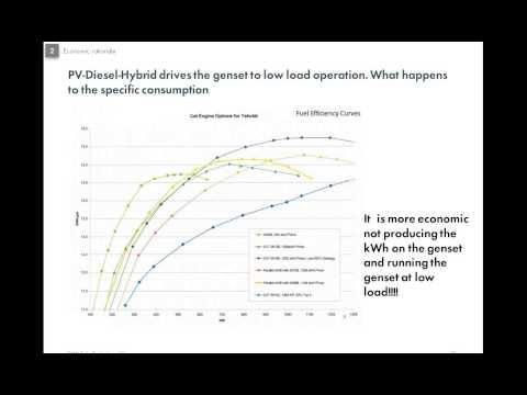 Solar PV DG Hybrid Systems Part 2
