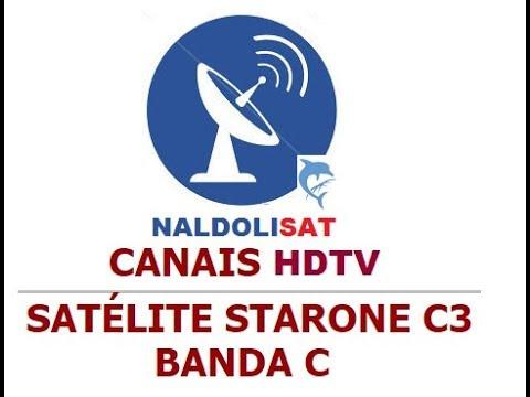 Canais HDTV Abertos do Satelite C3