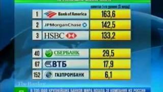 Рейтинг банков Мира
