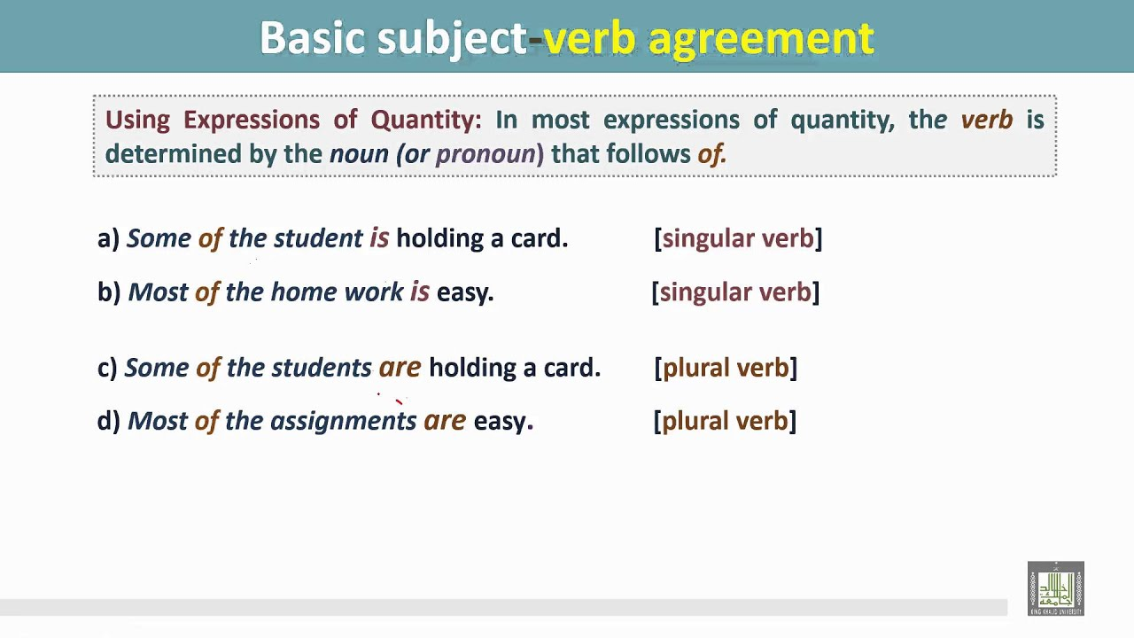 Grammar 3 Ch6 Basic Subject Verb Agreement 4 Youtube