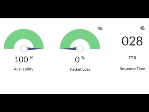 Free OpManager training(Network and server performance monitoring)